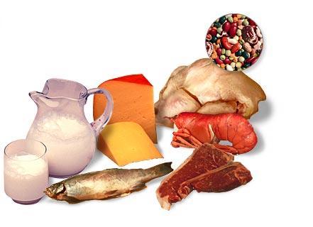 Proteínas, Carboidratos e a Gordura Abdominal! Aline Lamarco explica os benefícios de diminuir o carboidrato por proteína.