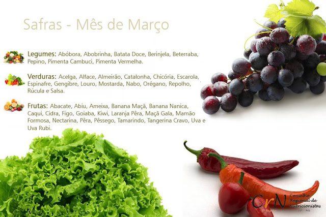 Frutas e vegetais da estação de Março. Nutricionista Aline Lamarco. Nutricionista Alphaville