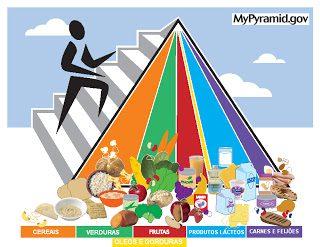 alimentos saudáveis atrapalham a sua dieta. Nutricionista Alphaville